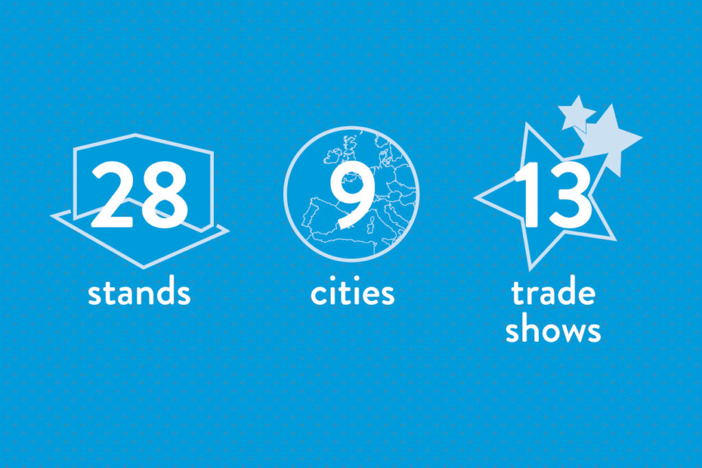28 stands – 9 cities- 13 trade shows! in 4 weeks!